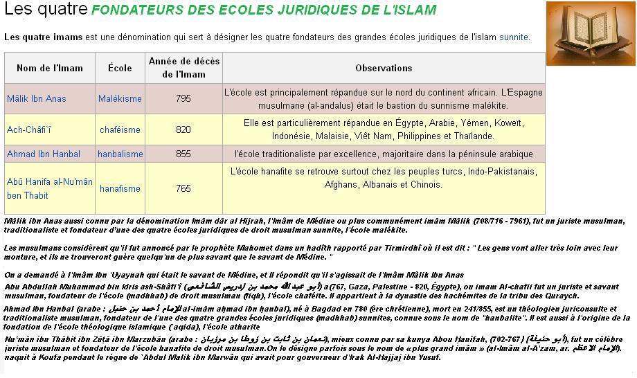 ecoles juridiques islamiques