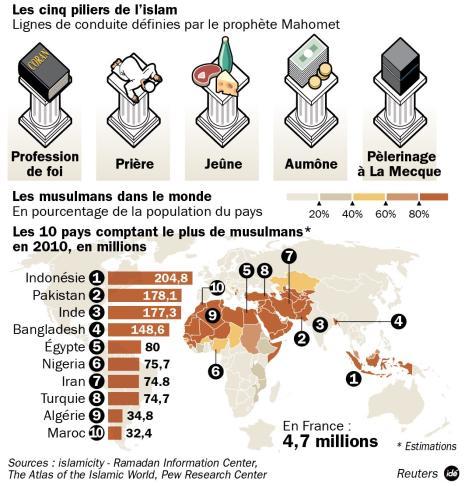 _les-5-piliers-de-l-islam