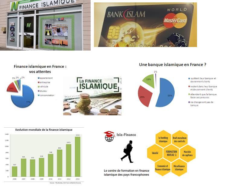 Banque islamique en france