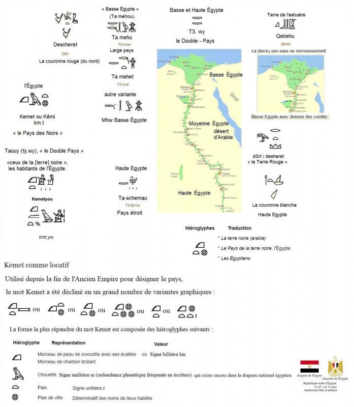 Basse et haute egypte hieroglyphes 2