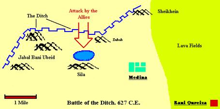 Battle des tranchees