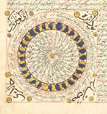 Calendrier musulman