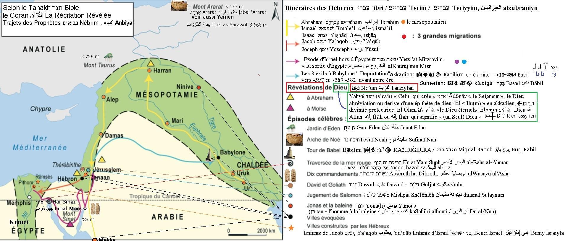 Carte trajets prophetes selon tanakh et coran