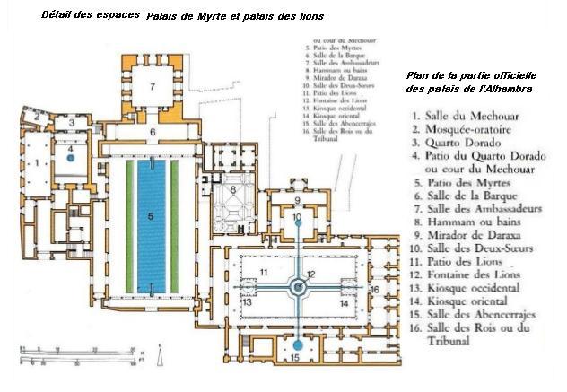 Detail palais alhambra