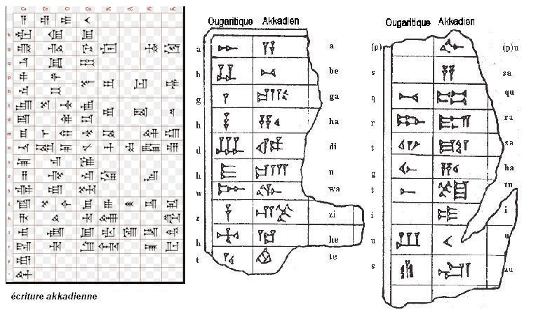 Ecriture akkadienne