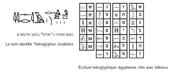 Ecriture hieroglyphe israil