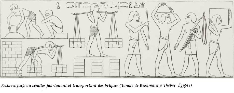 Esclaves juifs au temps biblique