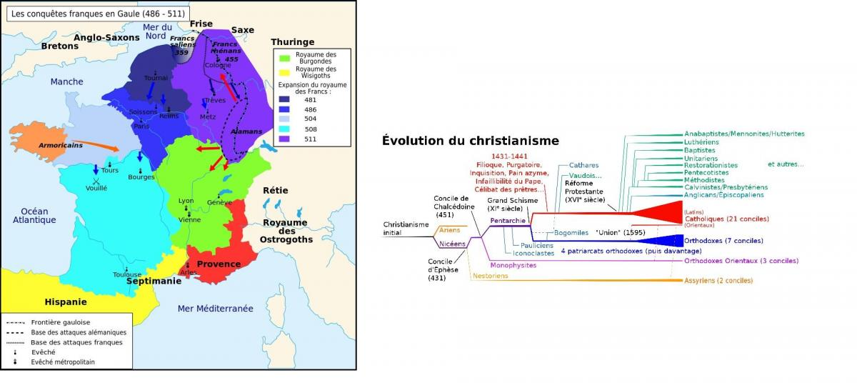 Evolution du christianisme en france