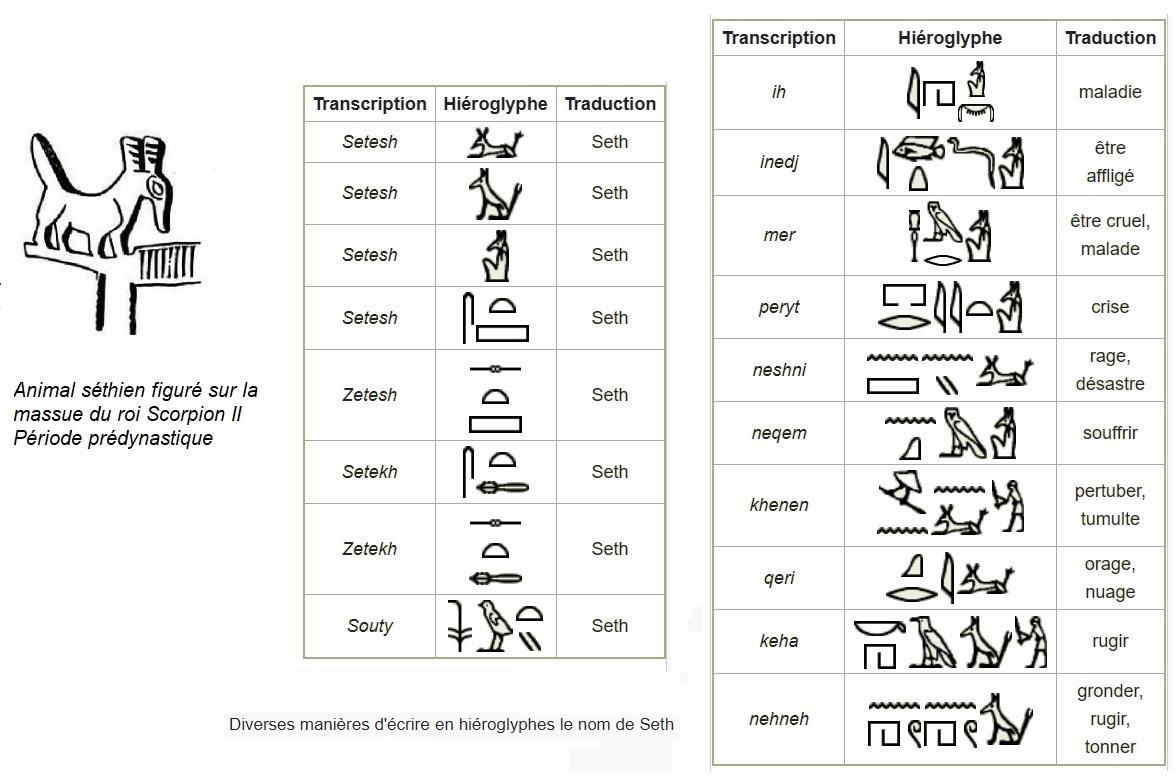 Exemple transcription hieroglyphe