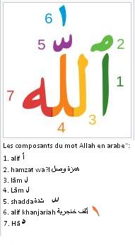 Explication allah