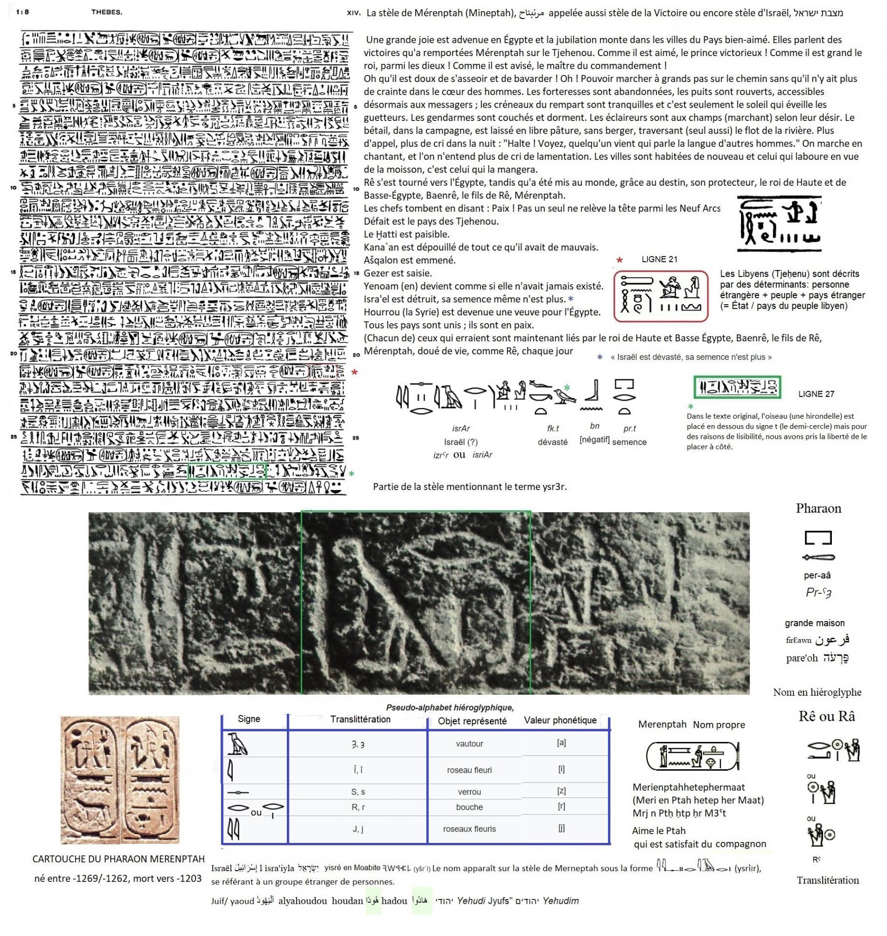 La stele de merenptah peuple d israil detruit 1