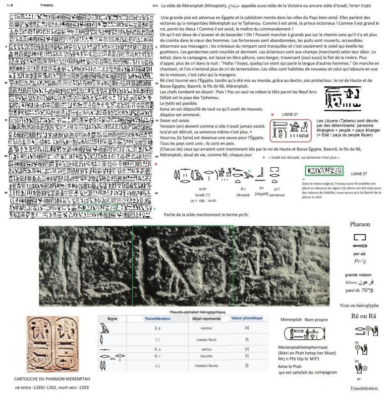 La stele de merenptah peuple d israil detruit
