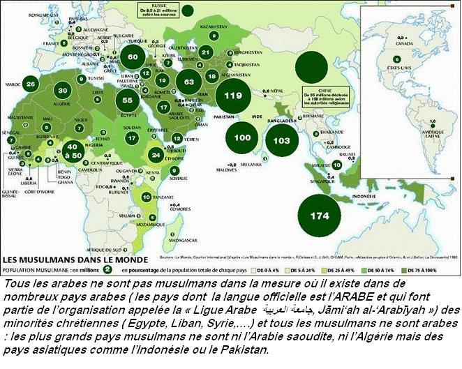 Les musulmans dans le monde