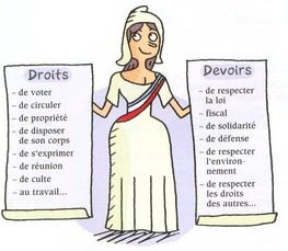 Marianne droitsetdevoirs