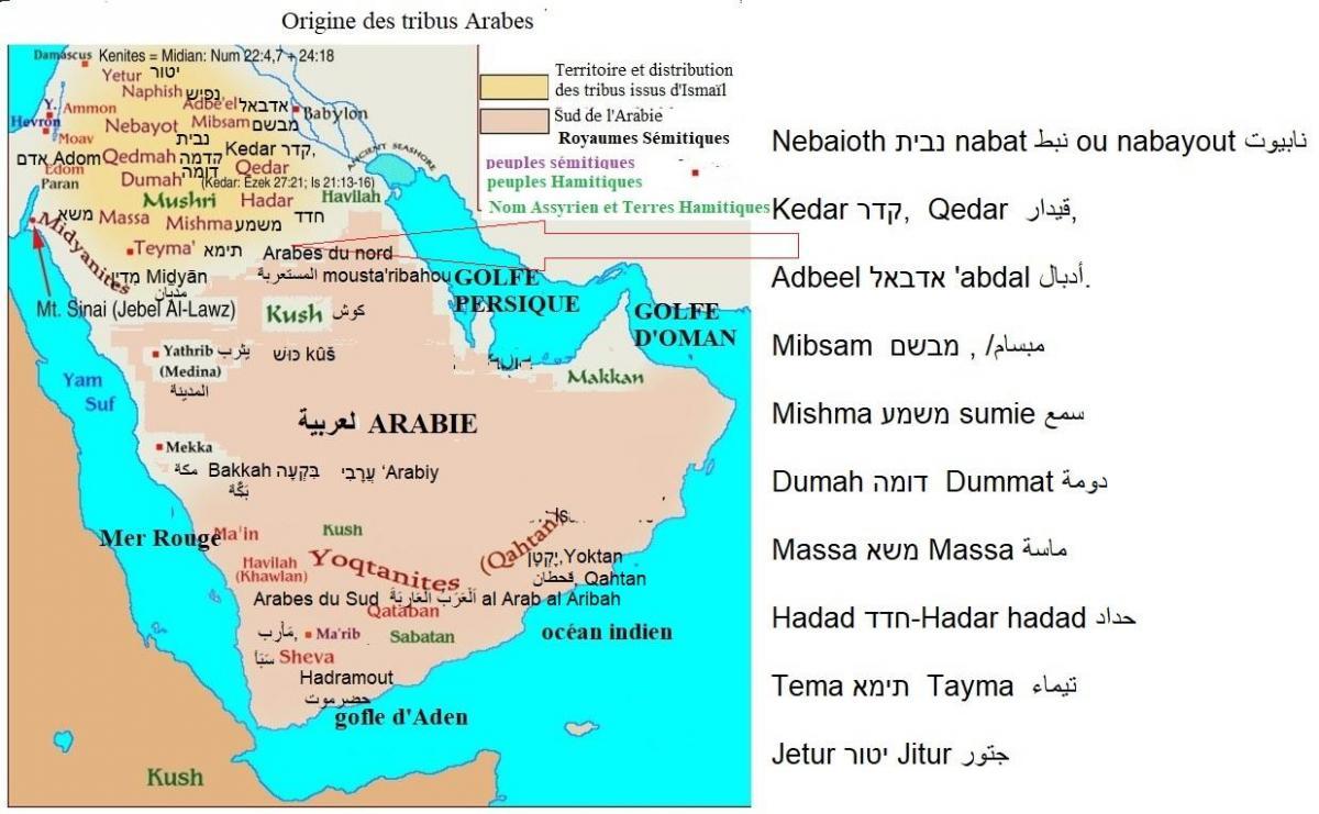 Origines tribus arabes 2