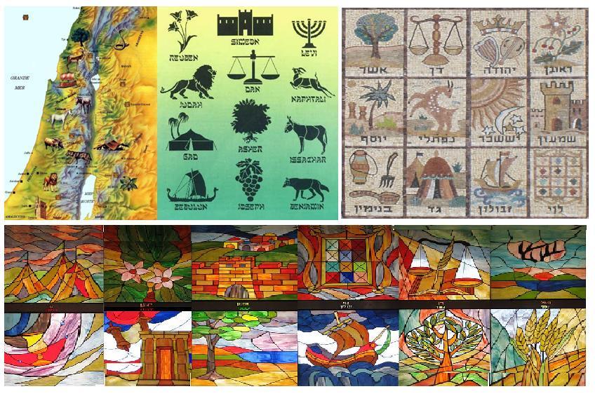 Symbole des tribus d israil