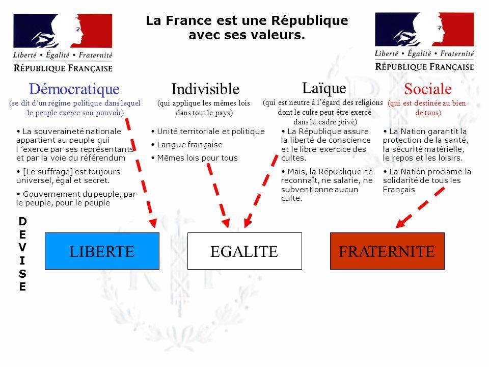 Valeurs de la republique francaise