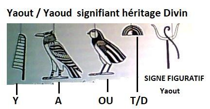 Yaoud yaout hierogliphe